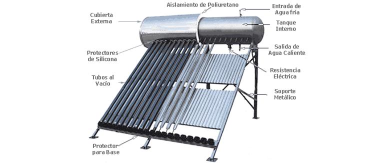 Captador de energía solar con Tubos de Vacío